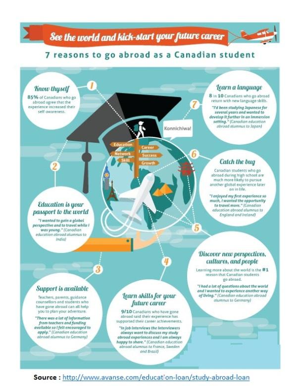 SBI Education Loan - SBI Corporate Website